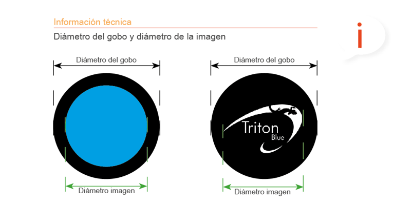informacion-tecnica-gobo