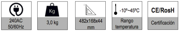 Especificaciones panorama asimetrico 1000 vatios